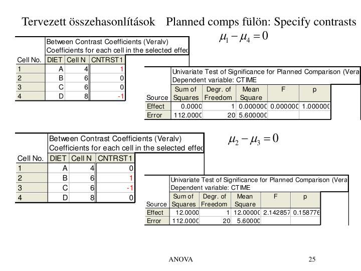 Tervezett összehasonlításokPlanned comps fülön: Specify contrasts