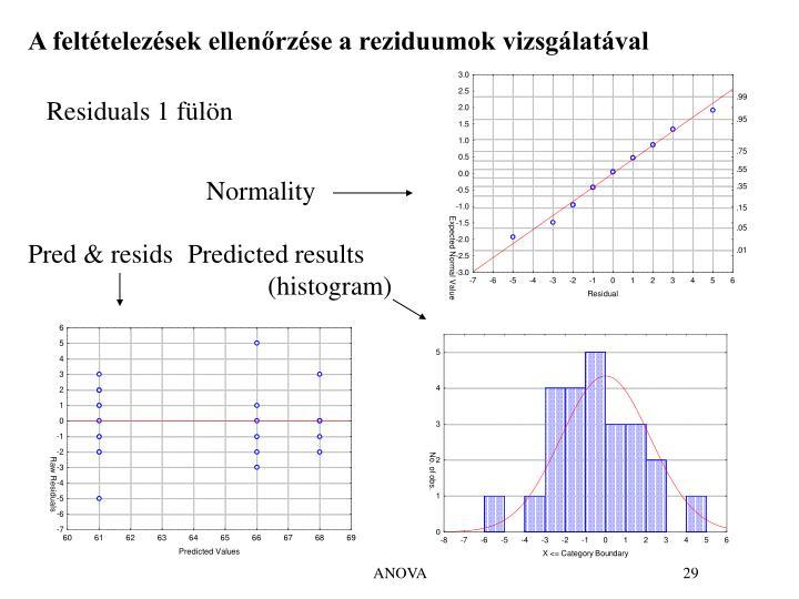 A feltételezések ellenőrzése a reziduumok vizsgálatával