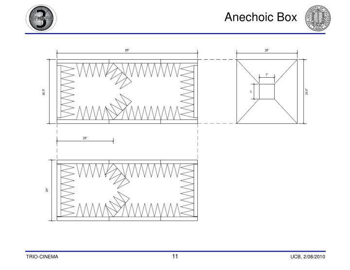 Anechoic Box