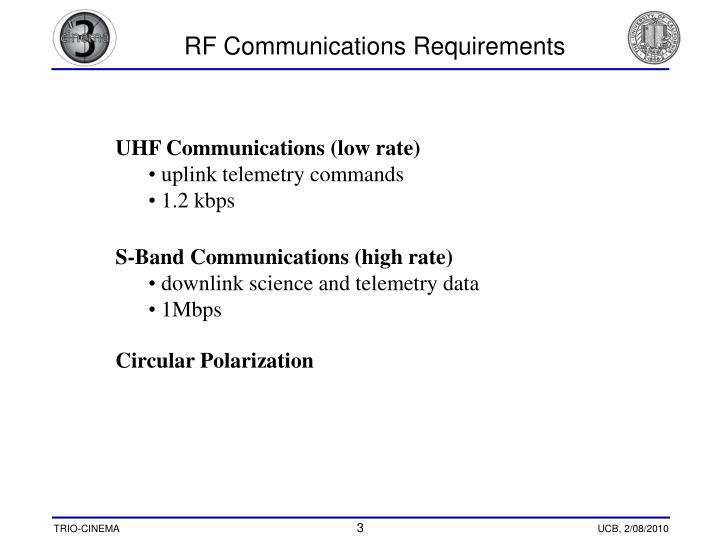 Rf communications requirements