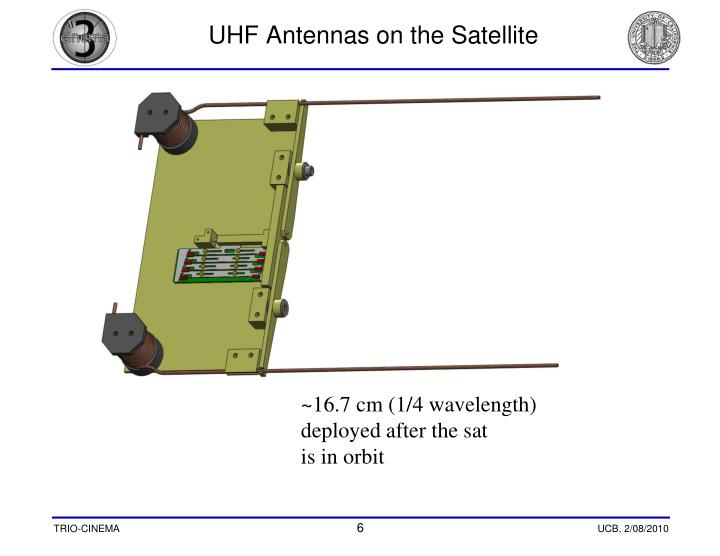 UHF Antennas on the Satellite