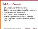 dvd rental scenario