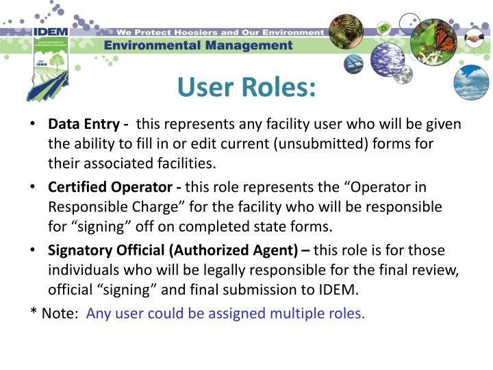 User Roles:
