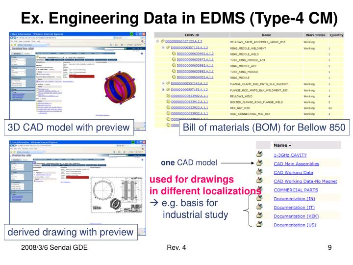 Ex. Engineering Data in EDMS (Type-4 CM)