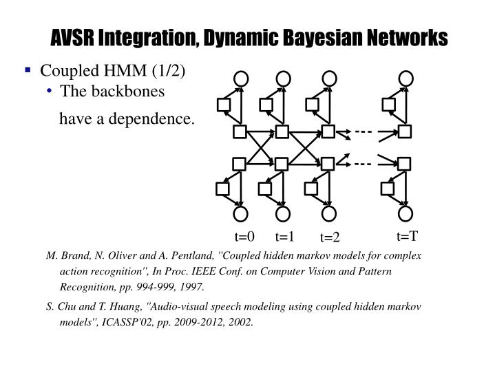 AVSR Integration, Dynamic Bayesian Networks