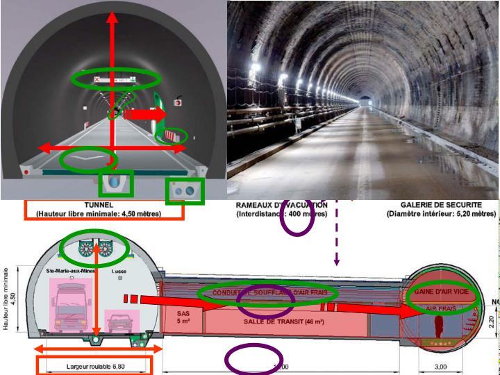 La réouverture du Tunnel Maurice Lemaire