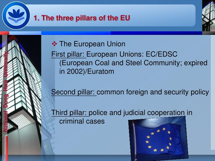 1. The three pillars of the EU
