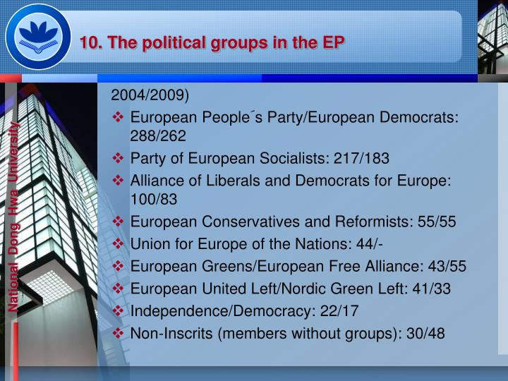 10. The political groups in the EP