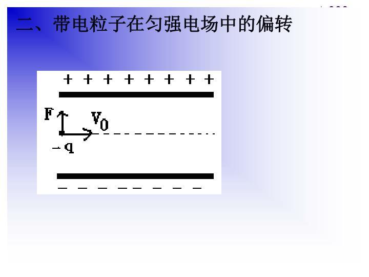 二、带电粒子在匀强电场中的偏转