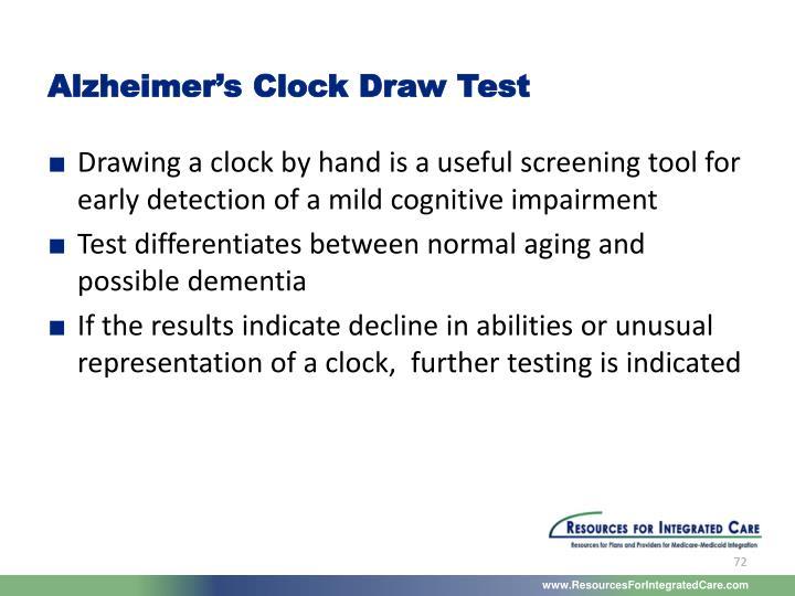 Alzheimer's Clock Draw Test