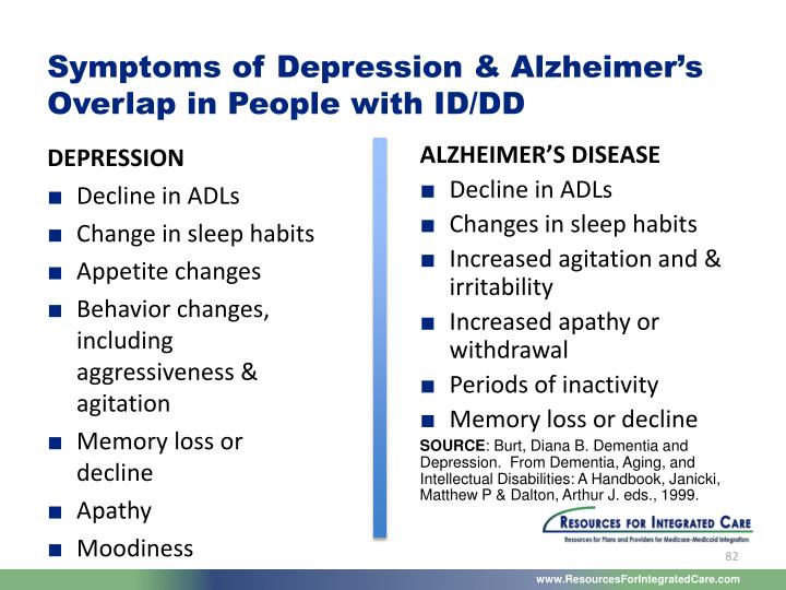 Symptoms of Depression & Alzheimer's Overlap in People with ID/DD