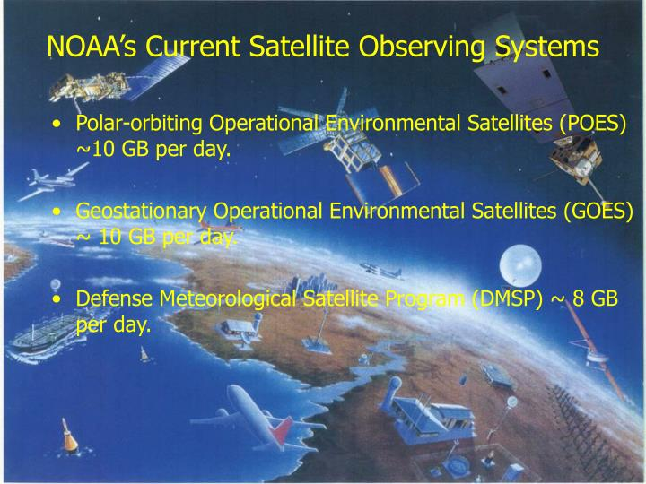 NOAA's Current Satellite Observing Systems