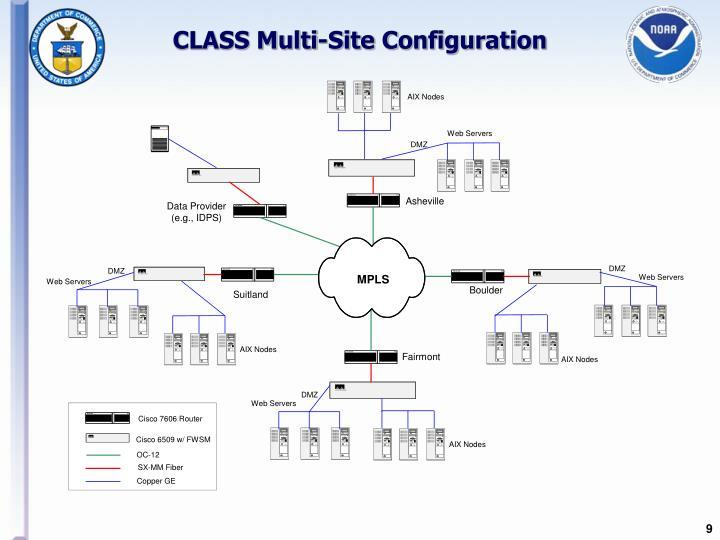 CLASS Multi-Site Configuration