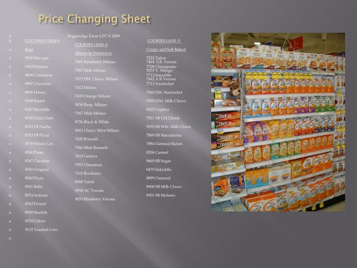Price Changing Sheet