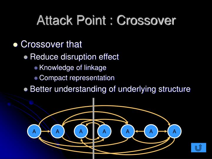 Attack Point : Crossover