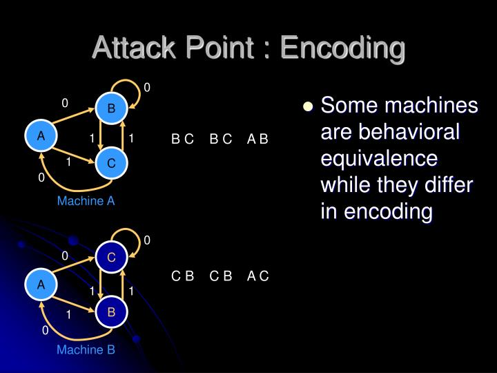 Attack Point : Encoding