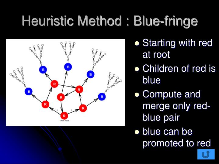 Heuristic Method : Blue-fringe