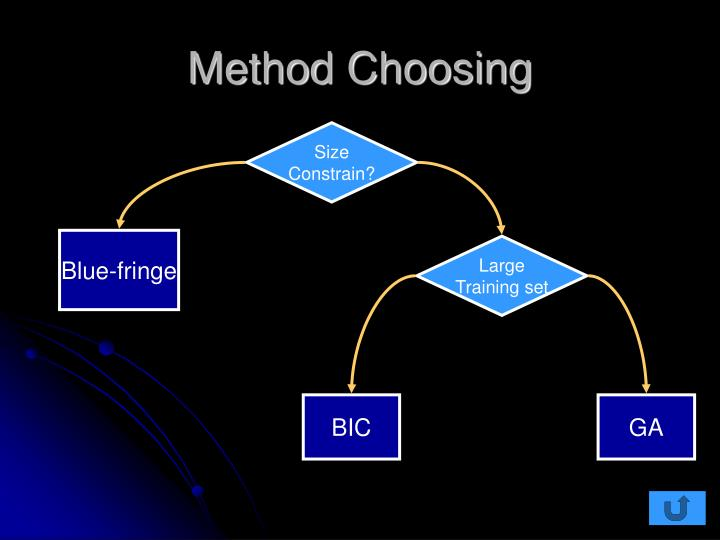 Method Choosing