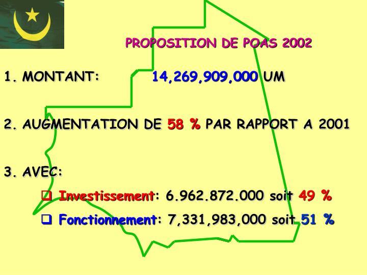 PROPOSITION DE POAS 2002