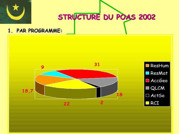 STRUCTURE DU POAS 2002