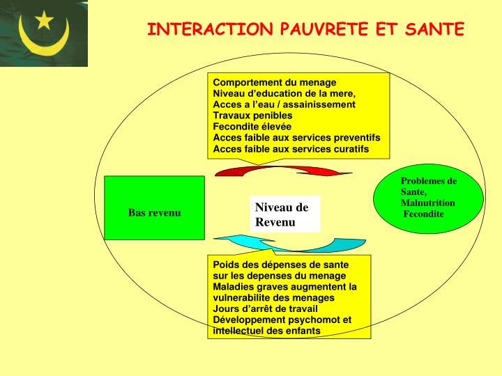INTERACTION PAUVRETE ET SANTE