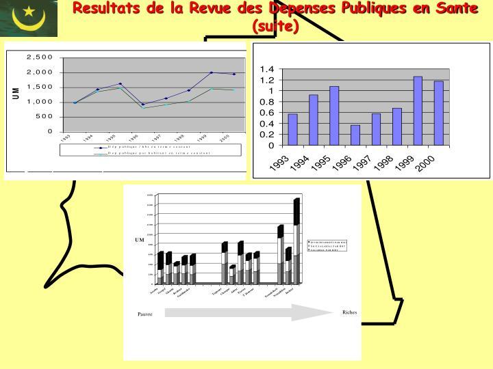 Resultats de la Revue des Depenses Publiques en Sante (suite)