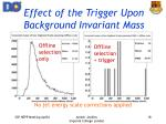 effect of the trigger upon background invariant mass