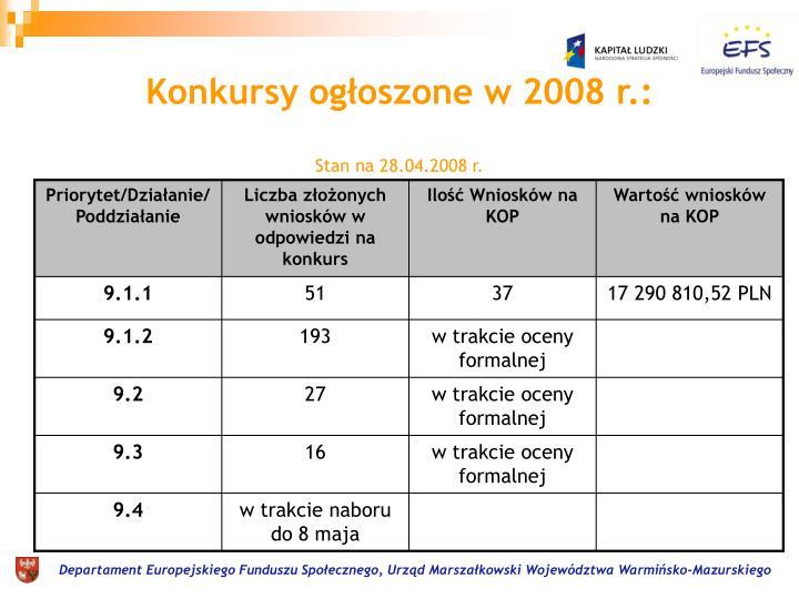 Konkursy ogłoszone w 2008 r.: