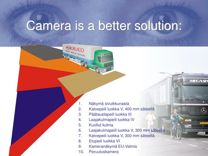 Camera is a better solution: