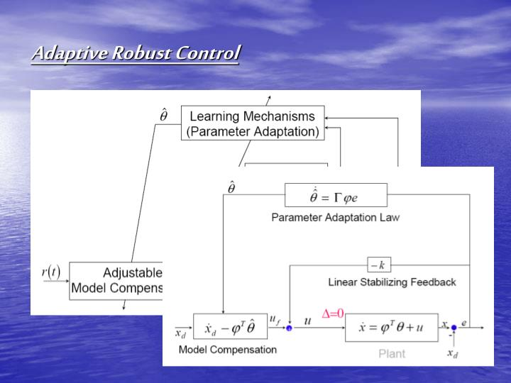 Adaptive Robust Control