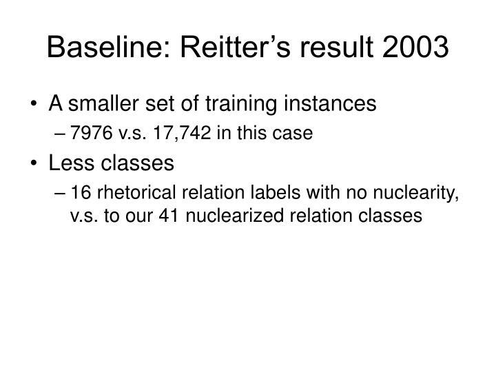 Baseline: Reitter's result 2003