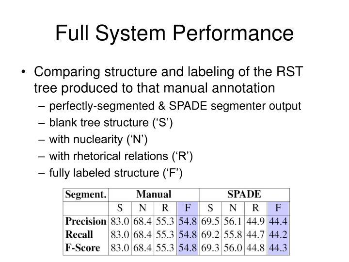 Full System Performance