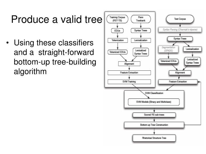 Produce a valid tree