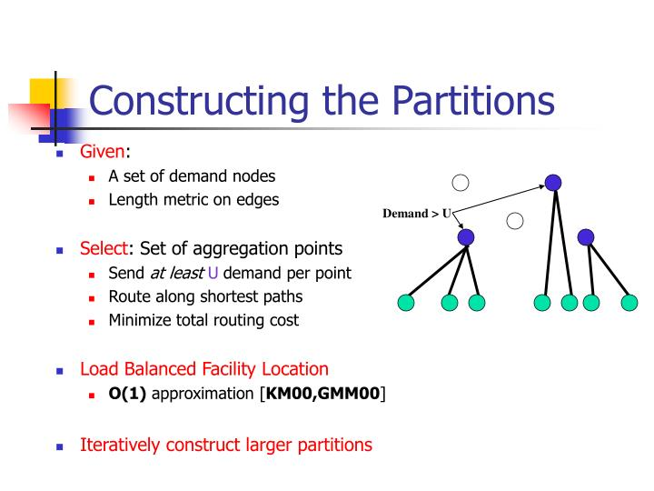 Constructing the Partitions