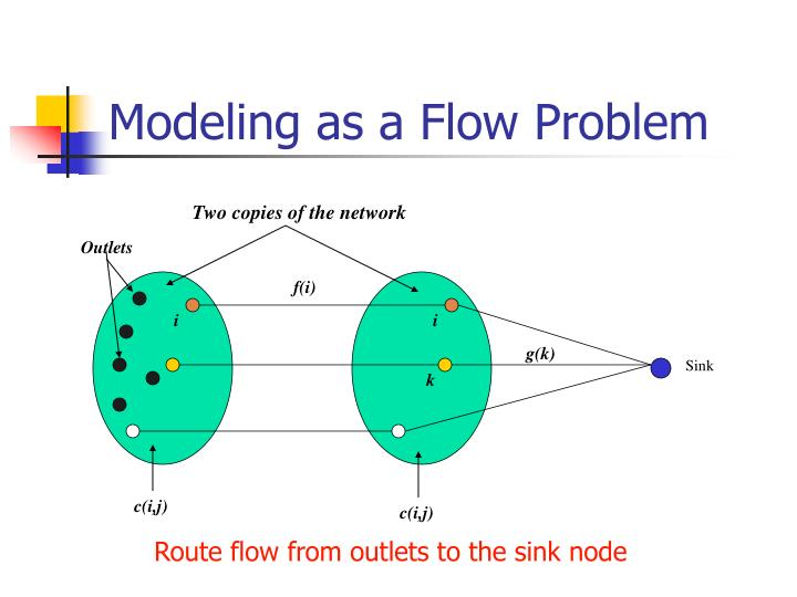 Modeling as a Flow Problem
