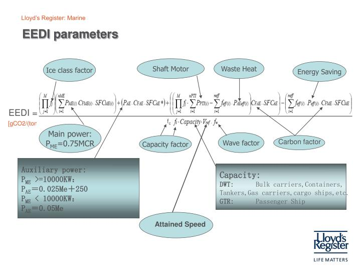 EEDI parameters