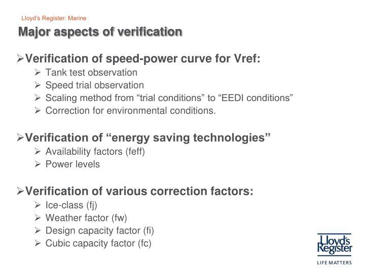 Major aspects of verification