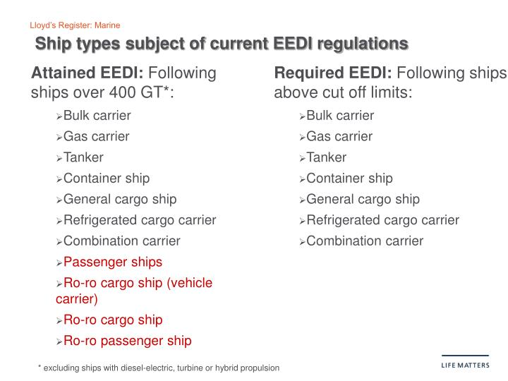Ship types subject of current EEDI regulations
