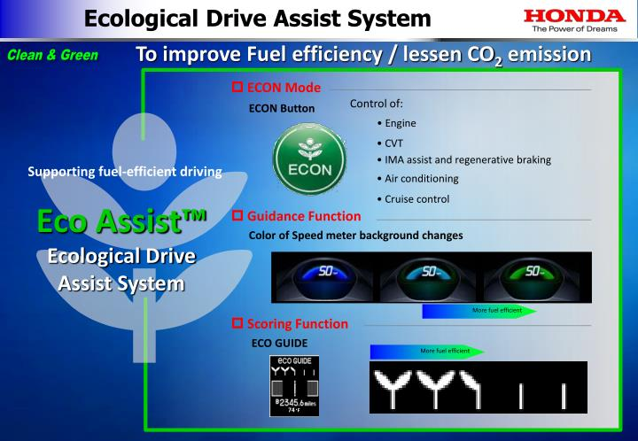 Ecological Drive Assist System