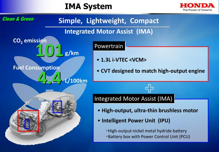 IMA System