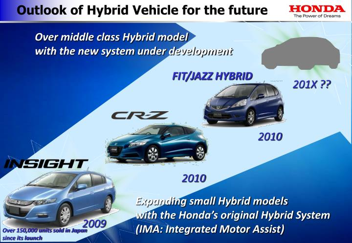 Outlook of Hybrid Vehicle for the future