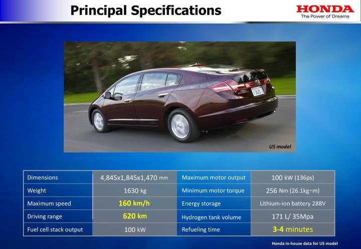 Principal Specifications