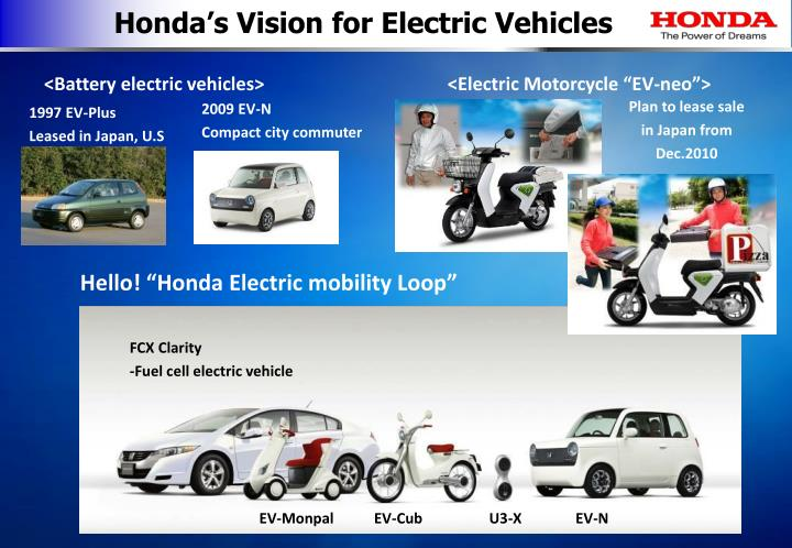 Honda's Vision for Electric Vehicles