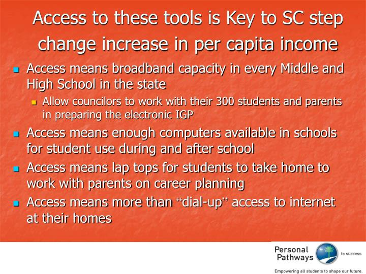 Access to these tools is Key to SC step change increase in per capita income