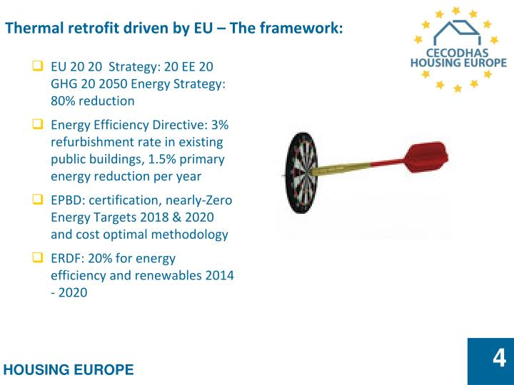 Thermal retrofit driven by EU – The framework: