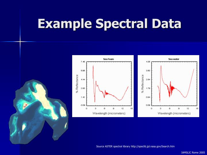 Example Spectral Data
