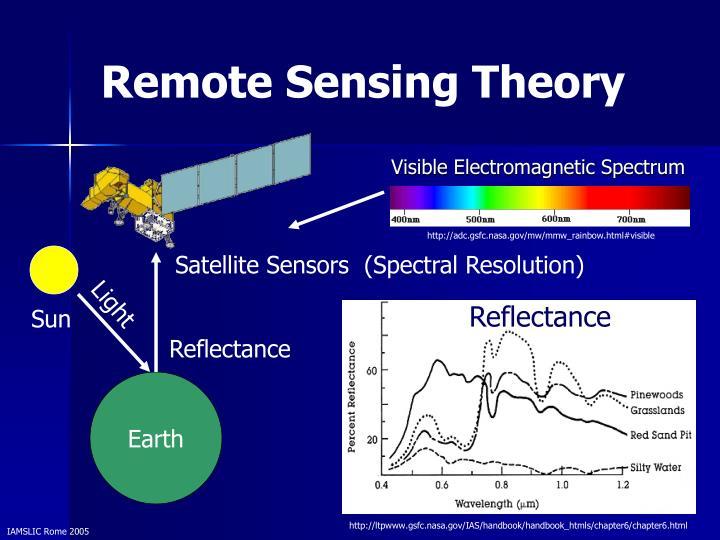 Remote Sensing Theory