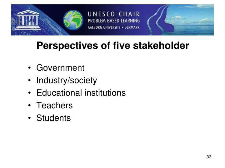 Perspectives of five stakeholder