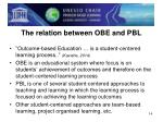 the relation between obe and pbl