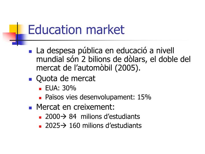 Education market